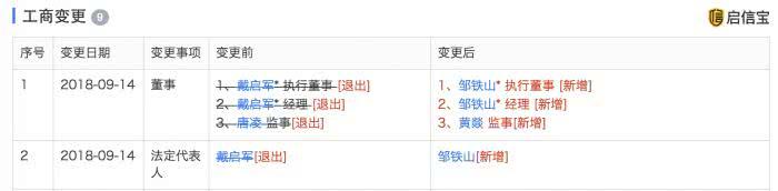 丽景湾贵宾会登录网址·人民币中间价上调39点 中美制造业数据表现天差地别