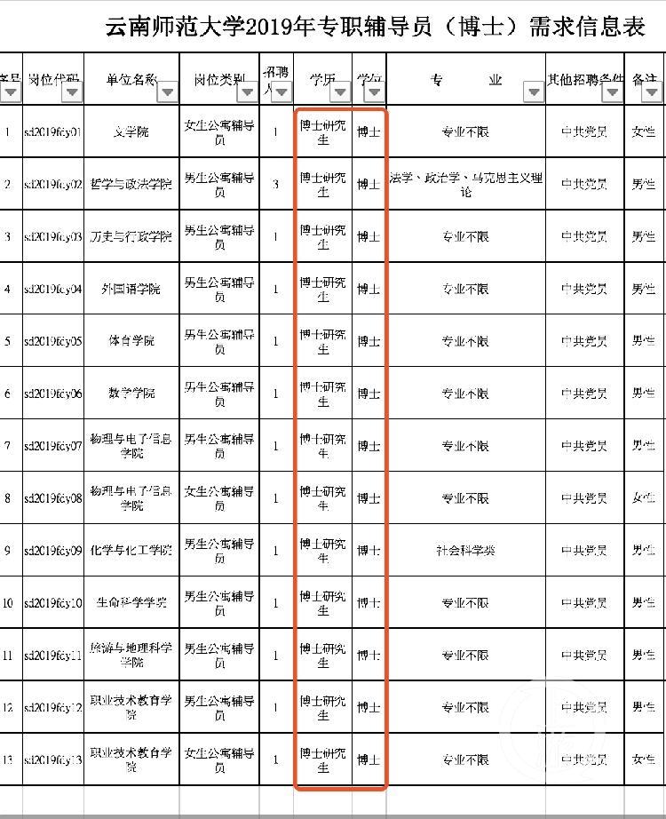 韩国赌场集团官网|青花椒长在石漠上,荒地成了宝