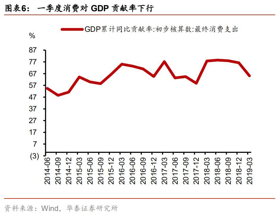 2019年3月经济数据_2019年1 3月大化县主要经济指标数据