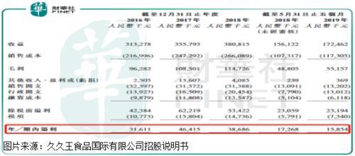 lovebet下载,美团收盘跌7.34% 市值回升至3017.44亿港元