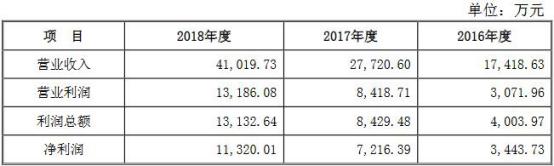 """台湾bbin技术,阅车快评丨国内自动驾驶的进展比想象中更""""优秀"""""""