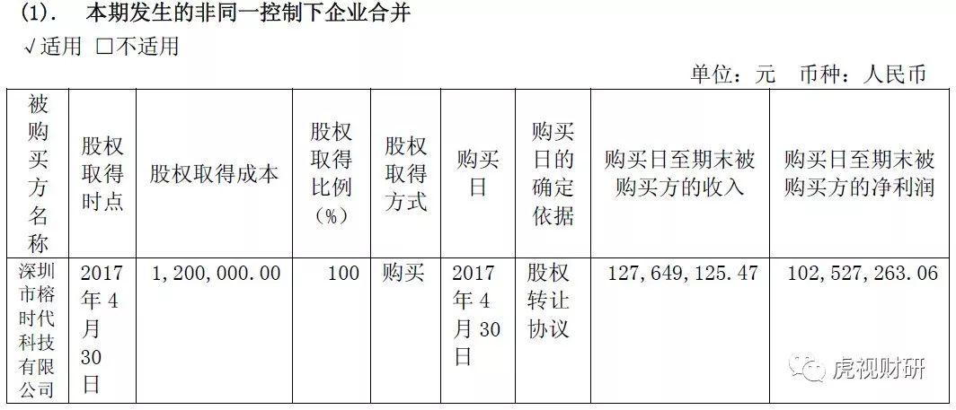 澳门维尼斯注册送11-中证协安青松:金融市场发展方向是提高资源配置效率