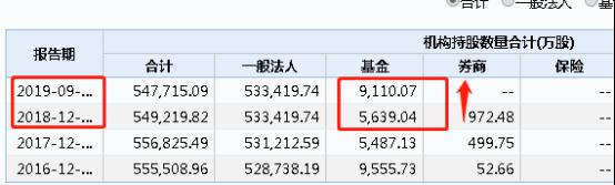 """「发条娱乐推广」美股盘前:""""恐怖数据""""将公布 道指期货涨0.3%"""