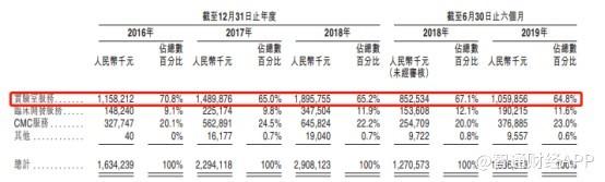 广东惠娱乐平台网址_专家:因为从贸易立国转向技术立国 中国才备受打压