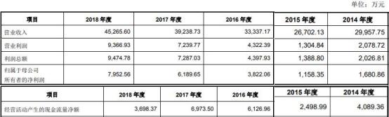 全民大众娱乐厅 - 胡润:大陆中产家庭达3320万户 北上粤占一半