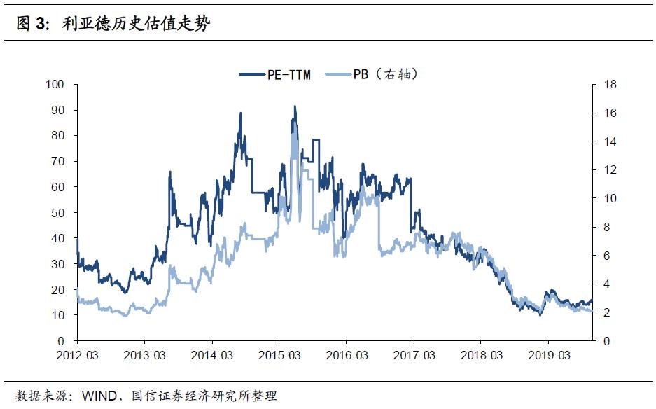 台湾佬色娱乐中文网,10月买房选什么?太原这些热销好盘有房在售
