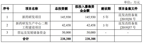 亚美娱乐注册登录_分析人士:化工品种价格下半年或前高后低
