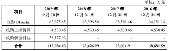 官方澳门在线娱乐开户 杉杉股份大幅拉升5.93% 股价创近2个月新高