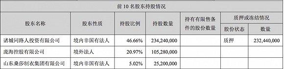 哪个博彩最靠谱 中韩自贸协定关税优惠为山东企业减税降费发挥积极作用