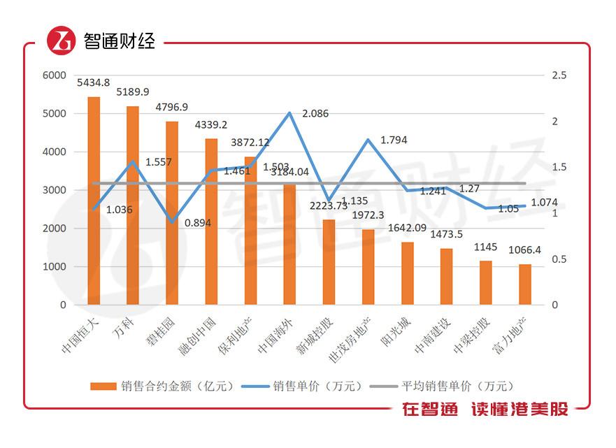 qtgames 龚梦泓获金麒麟新锐分析师家用电器第一名(投资观点)