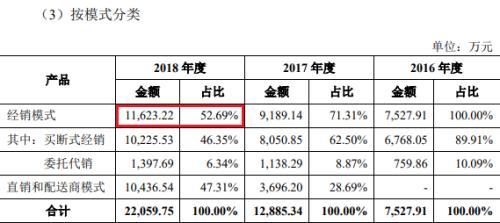"""699彩票com下载·""""亏损王""""80亿补血玩套人戏码 散户:一个涨停都不给,太垃圾!"""