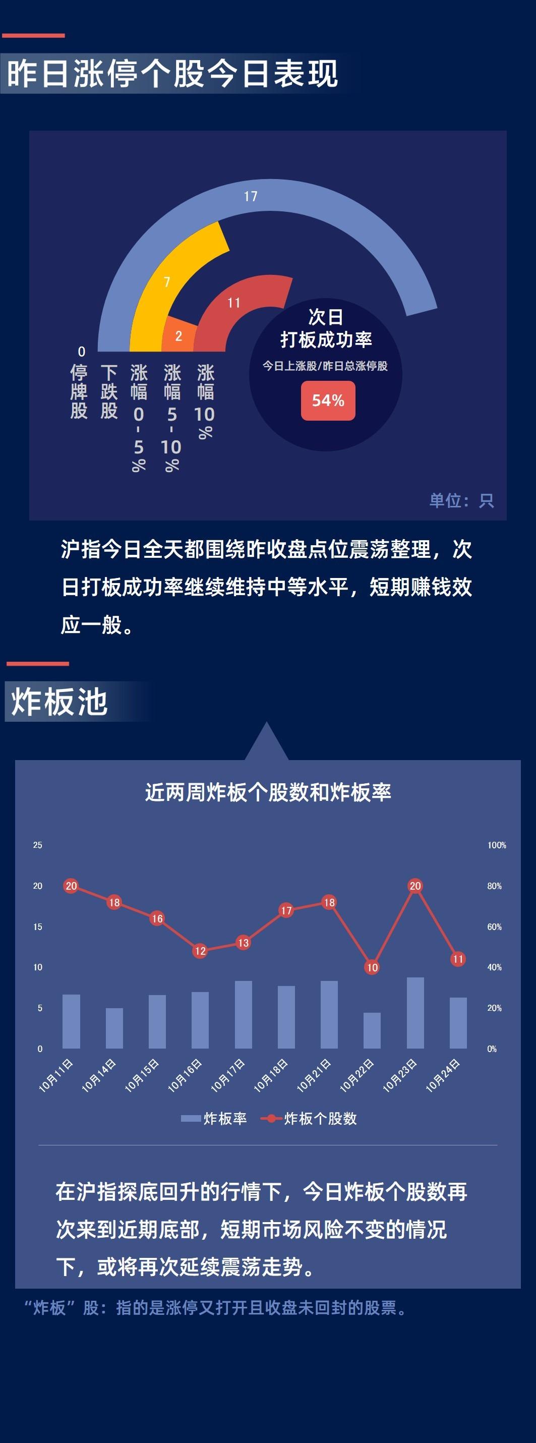 「lg贵宾区」永州联通5G赋能智慧交通