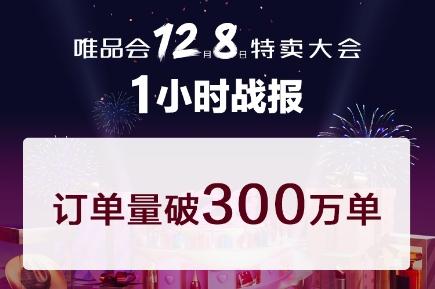 唯品会12.8特卖大会持续热卖,深圳、广州消费力位列全国城市榜TOP3