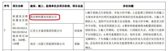 创维集团子公司南京登安全黑榜 年初遭举报违规捂盘