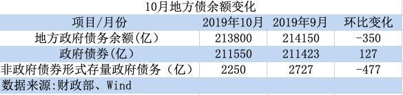 环亚平台开户网址-我国今年一季度GDP数据临近发布 多项指标显示向好