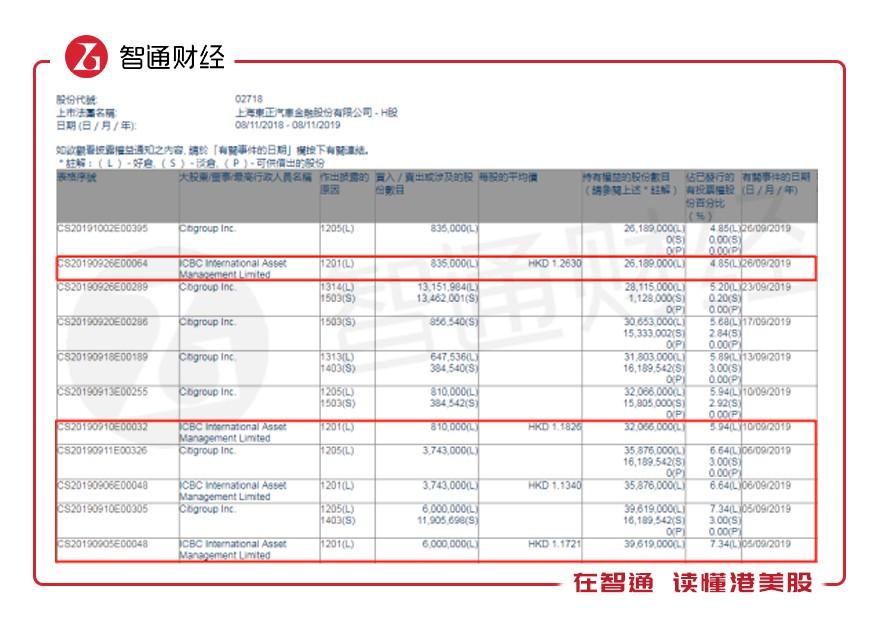 pk888彩票平台登录·险资年内调研400家A股公司 电子软件板块最吃香