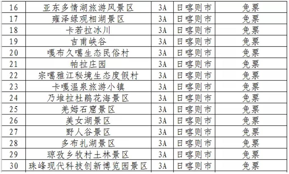 「cn88亚洲城」白天直落深夜 精彩国庆长假