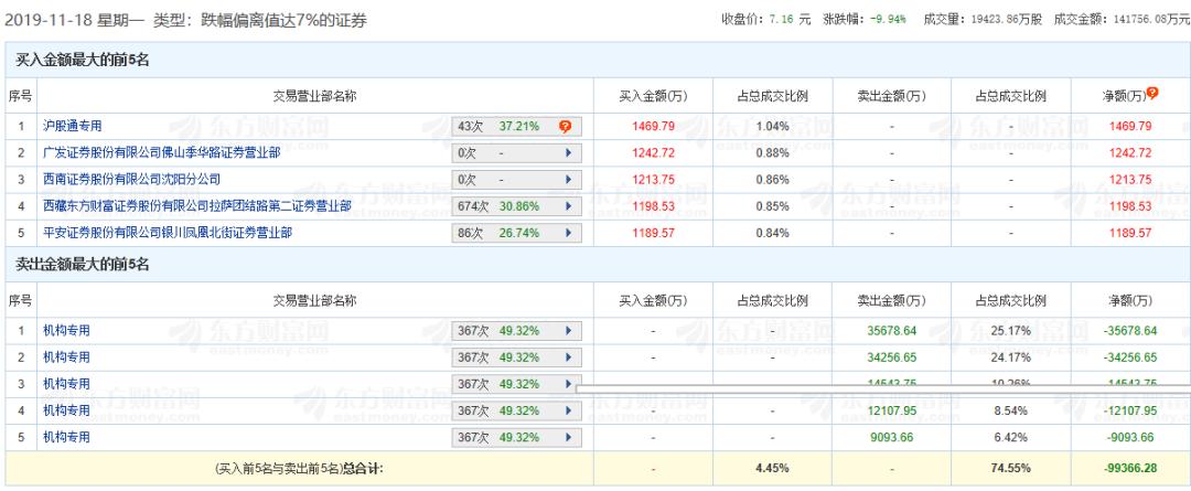 ag手机客户端下载平台-宋卫平正式退出绿城中国管理层 称会卖掉一部分股份