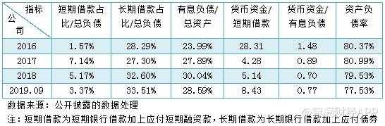 ag8赌场官网 转型成本高,时尚电商ASOS2019财年利润跌68%