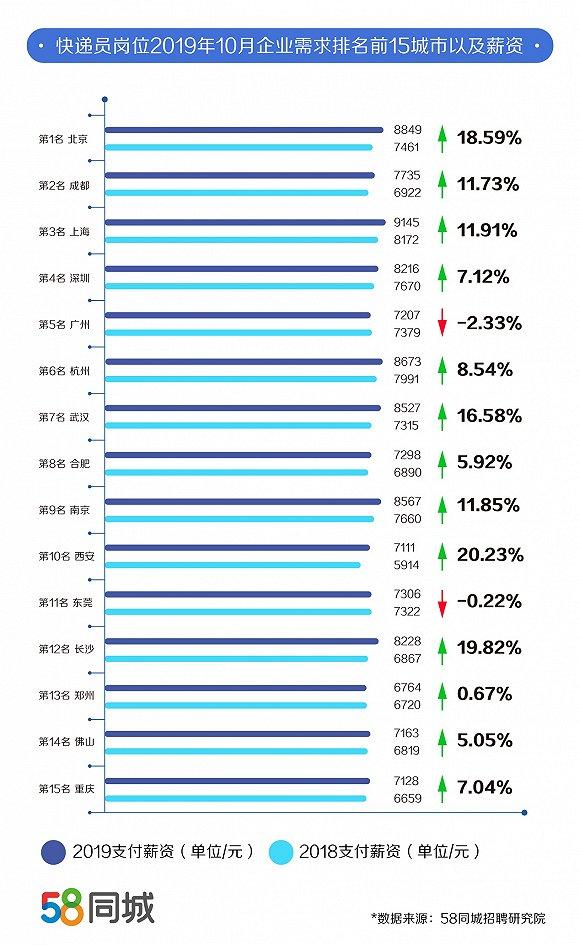明升开户登入 港股通扩容教育板块向好 如何挑选教育股?