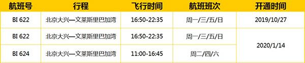 送彩金98 - 58同城双十一热门岗位:一线城市快递员需求量大,上海月薪超9000元