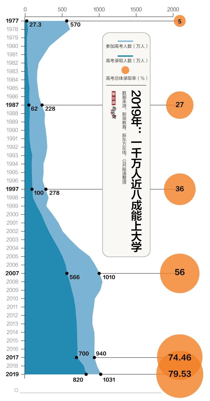 华晨娱乐平台 - 河北武安民政局长被免职 违规为爱心村办理证件