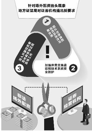 银行对场外配资依然禁止 监管联动严防场外配资 多部门近期召开专项会议