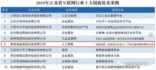 硅基智能:唯一一家人工智能技术型企业,入选江苏省互联网行业十大优秀案例榜单