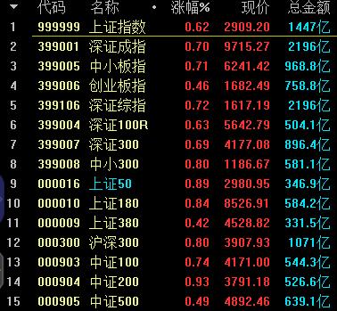 「玩牌赢钱」2019年11月13日 习近平时间