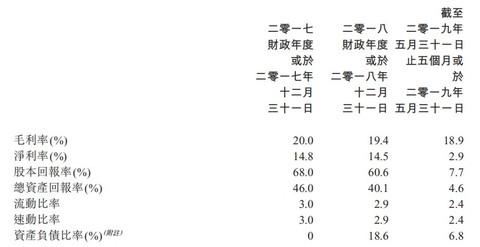 「内蒙古体育彩票黑彩平台」超6000名考生竞争1512个学位!三水这两所初中很火热