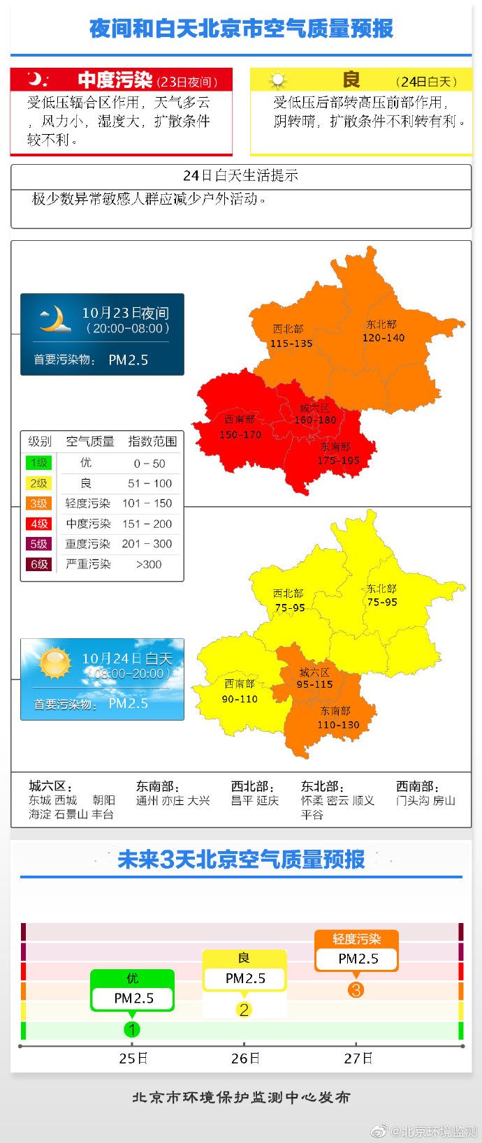 http://www.hjw123.com/huanbaogongyi/50890.html