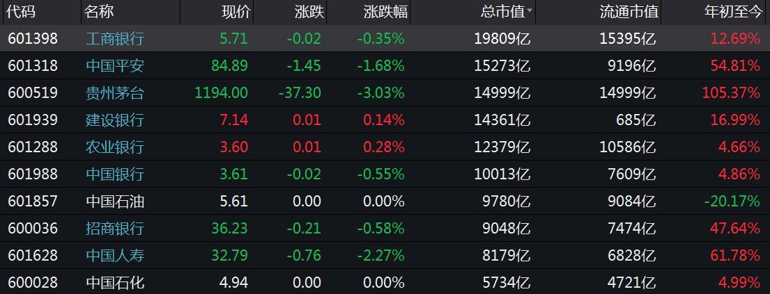 「汇丰免费开户」港股华为概念股午后持续拉升