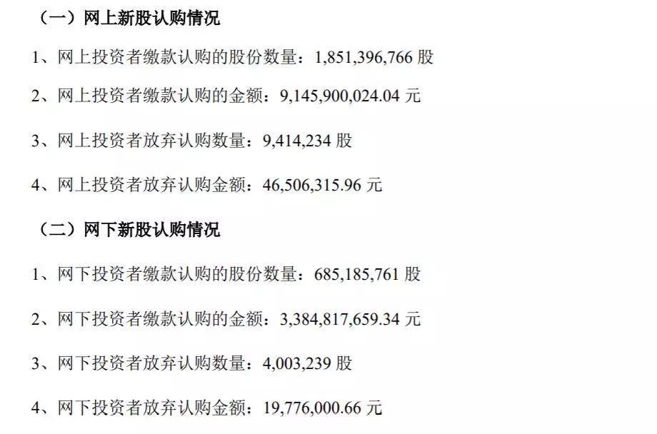 澳门葡京网址多少app,赌股随市下滑 永利澳门跌约6%美高梅走低逾半成