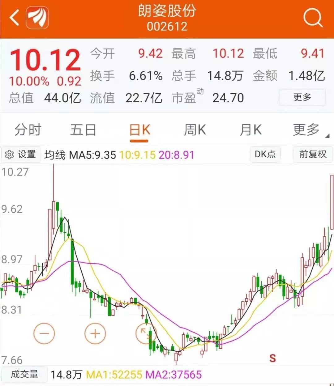 博友娱乐场乐官方网 - 中融医疗健康混合A基金最新净值涨幅达3.40%