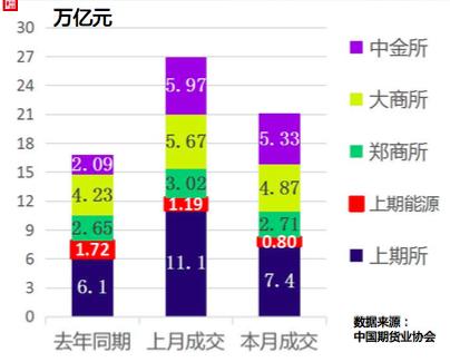 08体育欢乐国际vip·郭树清:积极推动降低小微企业融资成本