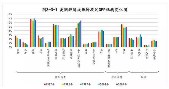我国 gdp 分析_2019年一季度31省市GDP数据揭晓,安徽排名13位