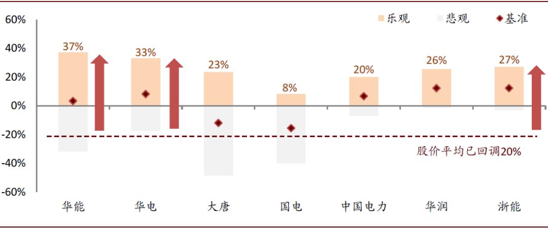 博坊官网,北京建设飙近7%逾一年高 获大股东增持