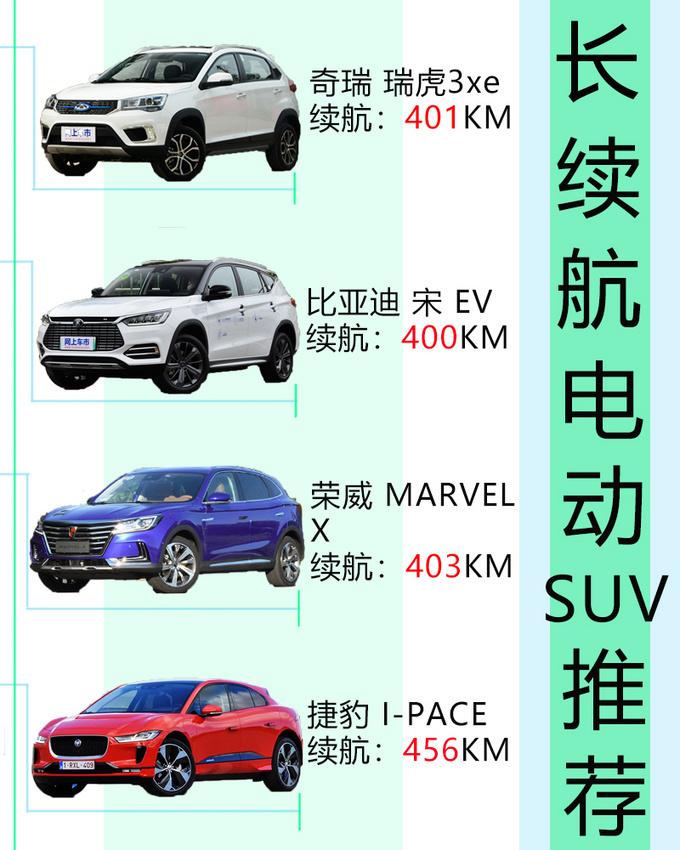 拥有这四款车再也不用到处找充电桩!续航超400km纯电动SUV推荐