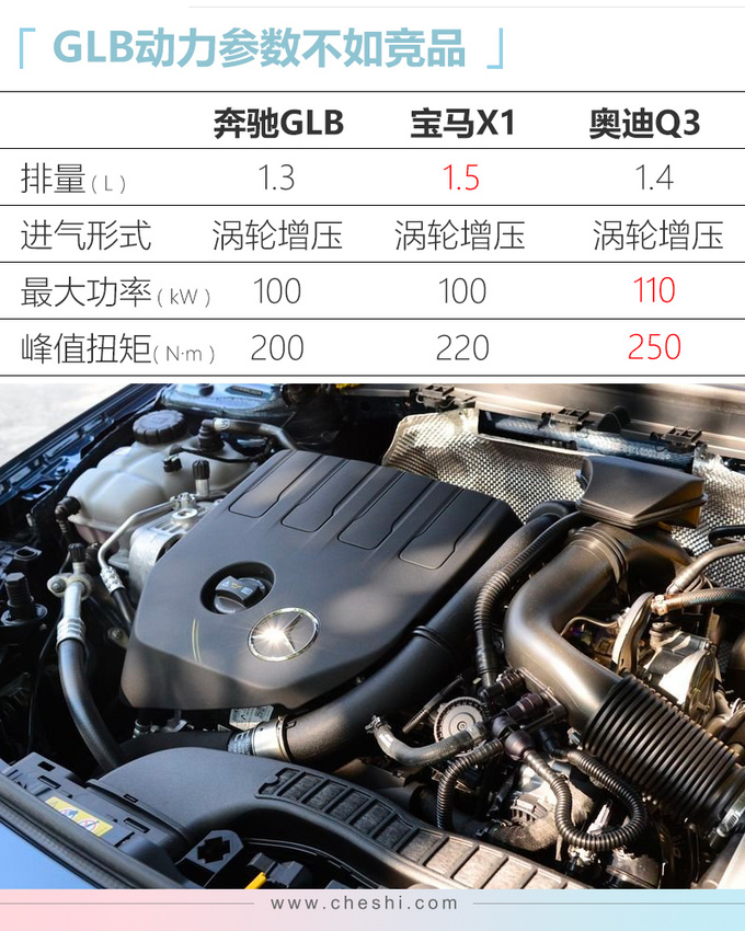 奔驰GLB实拍,尺寸远超宝马X1,搭1.3T发动机,28万起售