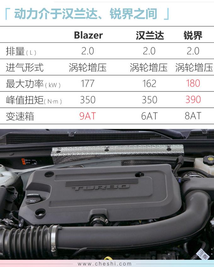 """雪佛兰版""""XT6""""将上市 25万元左右竞争汉兰达"""