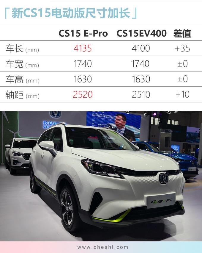 长安全新CS15纯电版即将上市 动力大幅提升 续航增加50公里