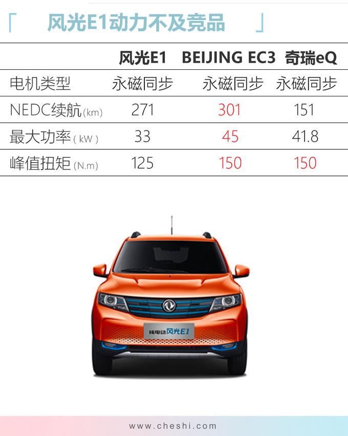 东风风光纯电动SUV补贴后7.38万起 别以为奇瑞eQ稳了