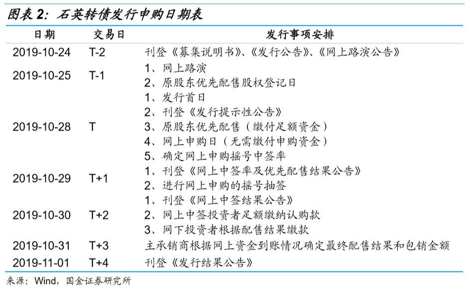 """宝马娱乐在线下载-Gartner CDN服务""""客户之声"""":腾讯云CDN服务位居全球第二"""