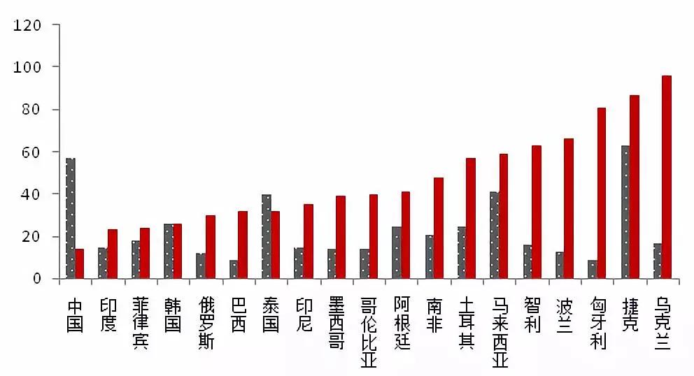 外债与gdp_野村 人民币抛售最坏阶段已结束