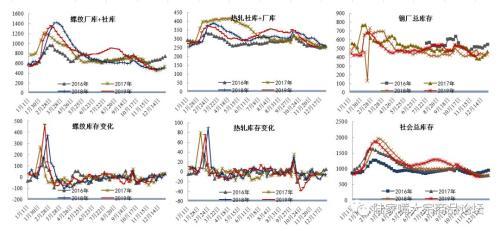 http://www.weixinrensheng.com/caijingmi/1217402.html