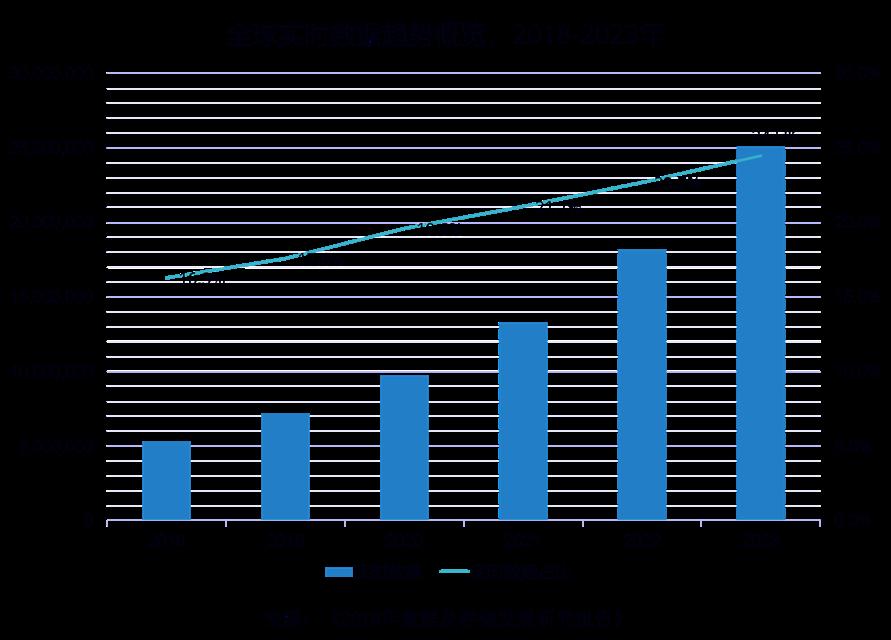 IDC与浪潮联合发布报告显示:中国迈入新数据时代元年