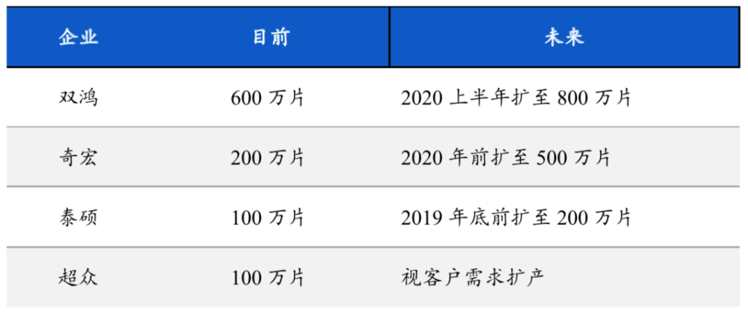 ag赌城开户_兴安盟三居室楼盘关注度排行出炉:盖亚花园登最受欢迎榜首