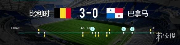 比利时3-0大胜巴拿马 默滕斯凌空撩射破门得分卢卡库再入2球扩大优势