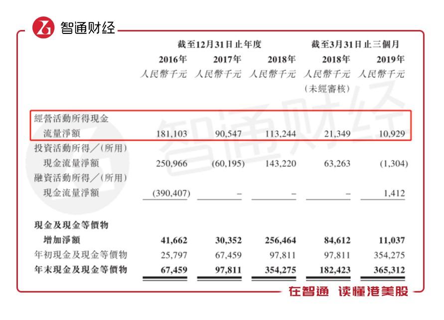 星际最佳平台 顺丰前三季度净利润43.11亿元,同比增44.77%