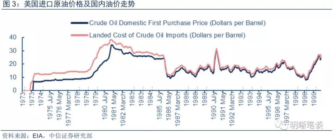 2019中国经济滞胀_中国经济是否已经 滞胀